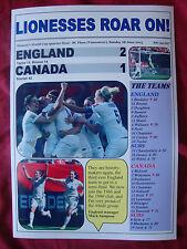 England 2 Canada 1 - 2015 Women's World Cup quarter-final - souvenir print