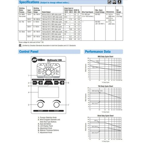 /& Stick Welder TIG 907518 Miller Multimatic 200 MIG