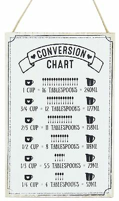 Wooden Plaque Conversion Chart Table Measure Millimetres Tablespoons Cups Ebay