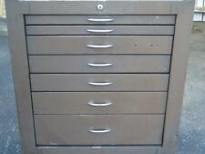 Dayton 7 Drawer Roller Tool Box Rolling Cabinet Base Tooling Storage 35 X 29 X18