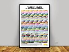 PANTONE COLORS GUIDE COATED - POSTER EDITION 2017
