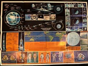 "1969~nasa Space Travel Apollo Lunar Landing Mission~poster~39""x28.5""~g.e.~moon Exploration Missions"