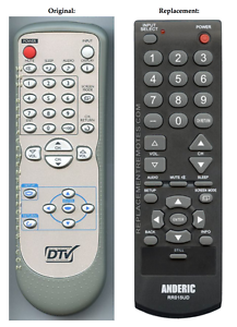 Original DTV Sylvania//GFM NF600UD Replacement TV Remote Control by Anderic