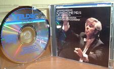 Brahms: Symphonie Nr. 4 E-Moll, Op. 98 - Cleveland Orchestra - Chr. von Dohnanyi