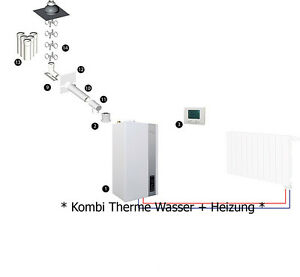 gas brennwert kombi gastherme sanierungspaket itaca 32. Black Bedroom Furniture Sets. Home Design Ideas