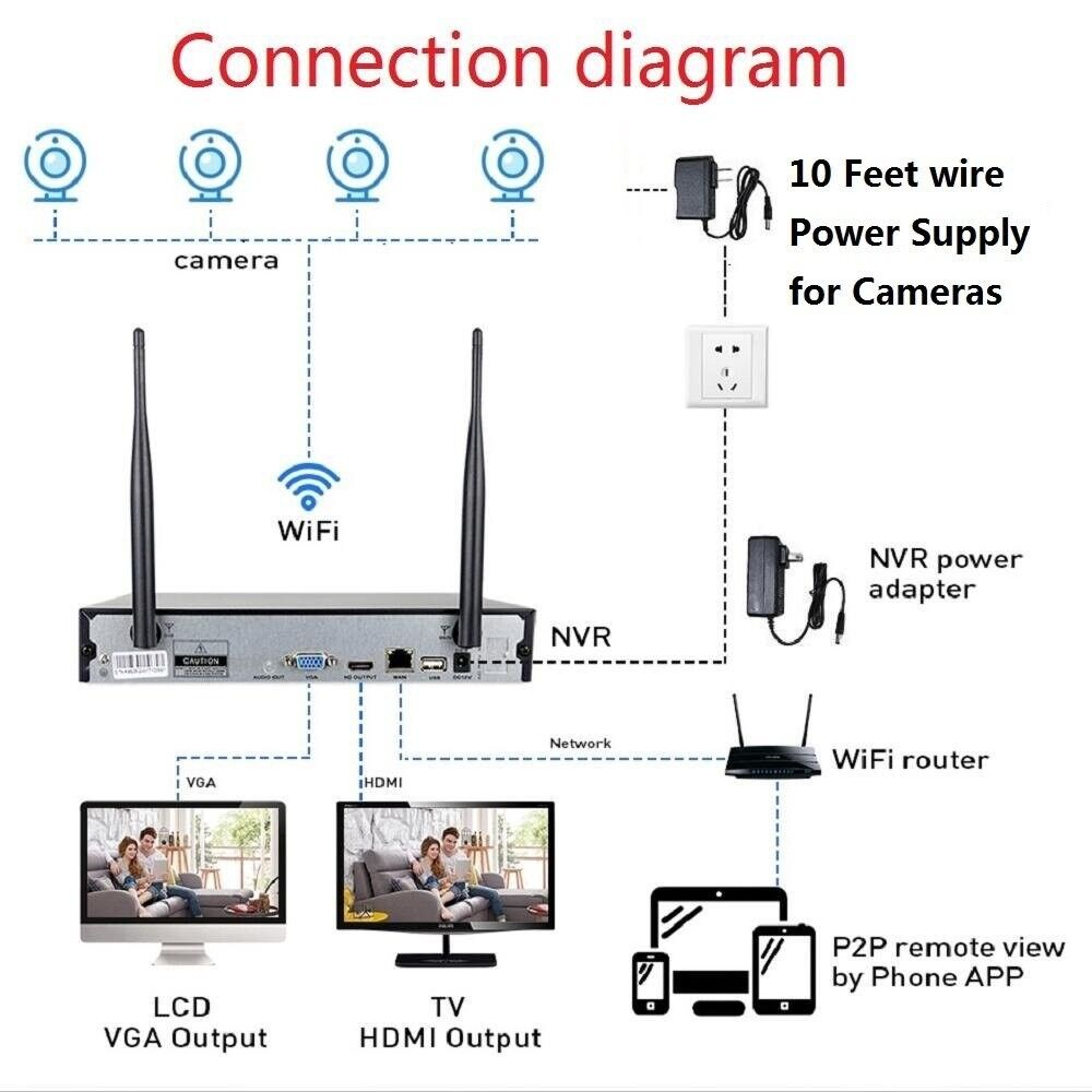 4ch 1080p Hd Wireless Wifi Ip Camera Outdoor Nvr System Cctv Wiring Diagram Security Sony Imx Ebay