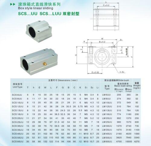 2pcs SC20LUU SCS20LUU 20 mm linéaire Roulement à Billes Bloc CNC Routeur