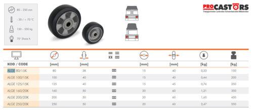 Poids lourds rôles Transport Rôle gummirad 100 125 160 150 200 mm 480-1200 kg