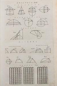 1786-Antique-Georgian-Print-Copper-Plate-Engraving-Mathematics-4