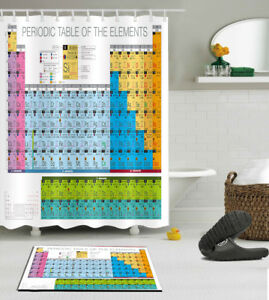 Periodic Table Of Elements Waterproof Fabric Decor Shower