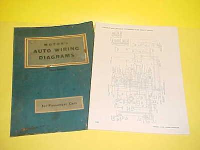 1950 1951 1952 1953 1954 1955 1956 LINCOLN PREMIERE ...