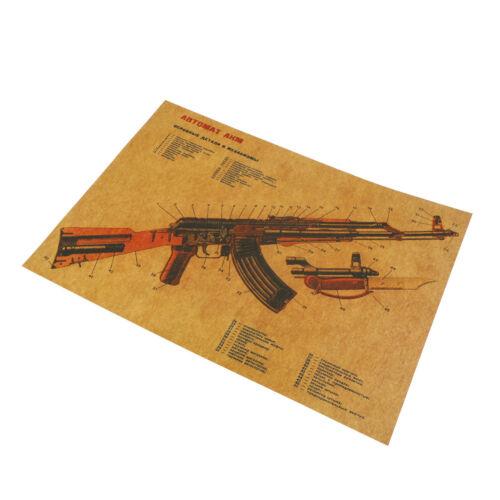 AK-47 Struktur Schemata Wandaufkleber Wohnzimmer Kraft I1 Vintage