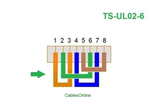 Pinout 1-3,2-6,4-7,5-8 Green TS-UL02-6 6-Pack 4-Pair Ethernet Loopback Plug