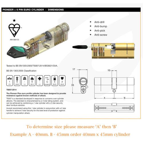 ABUS BRAVUS 1000 de sécurité-cylindre de verrouillage double cylindre 28//32mm Individual