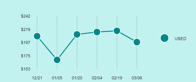 Lenovo Yoga Book Price Trend Chart Large