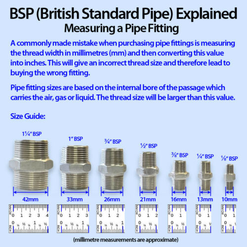 """STAINLESS STEEL 1//2/"""" BSP FEMALE EQUAL SOCKET SS PIPE STRAIGHT COUPLING CONNECTOR"""