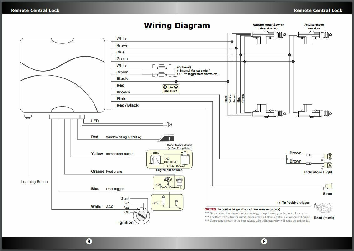 DIAGRAM] Wiring Diagram Central Lock Xenia FULL Version HD Quality Lock  Xenia - Z-DIAGRAM.MYBULGARIA.ITz-diagram.mybulgaria.it