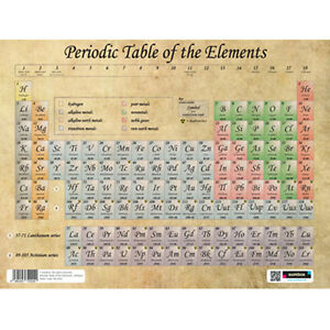 Details About Periodic Table Of The Elements Poster Old Antique Style Science Chemistry