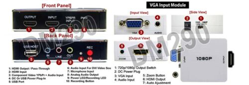 HDMI DVI VGA Component Video Digital Recorder With MPEG Editor Software