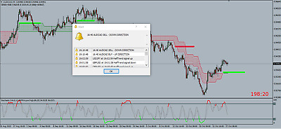 Binary options ultimate trend signals indicator