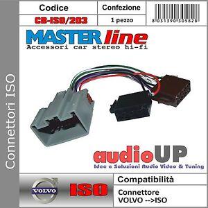 DIN ISO cavo adatto per LAND ROVER DEFENDER DISCOVERY 2 CONNETTORE CABLAGGIO AUTO
