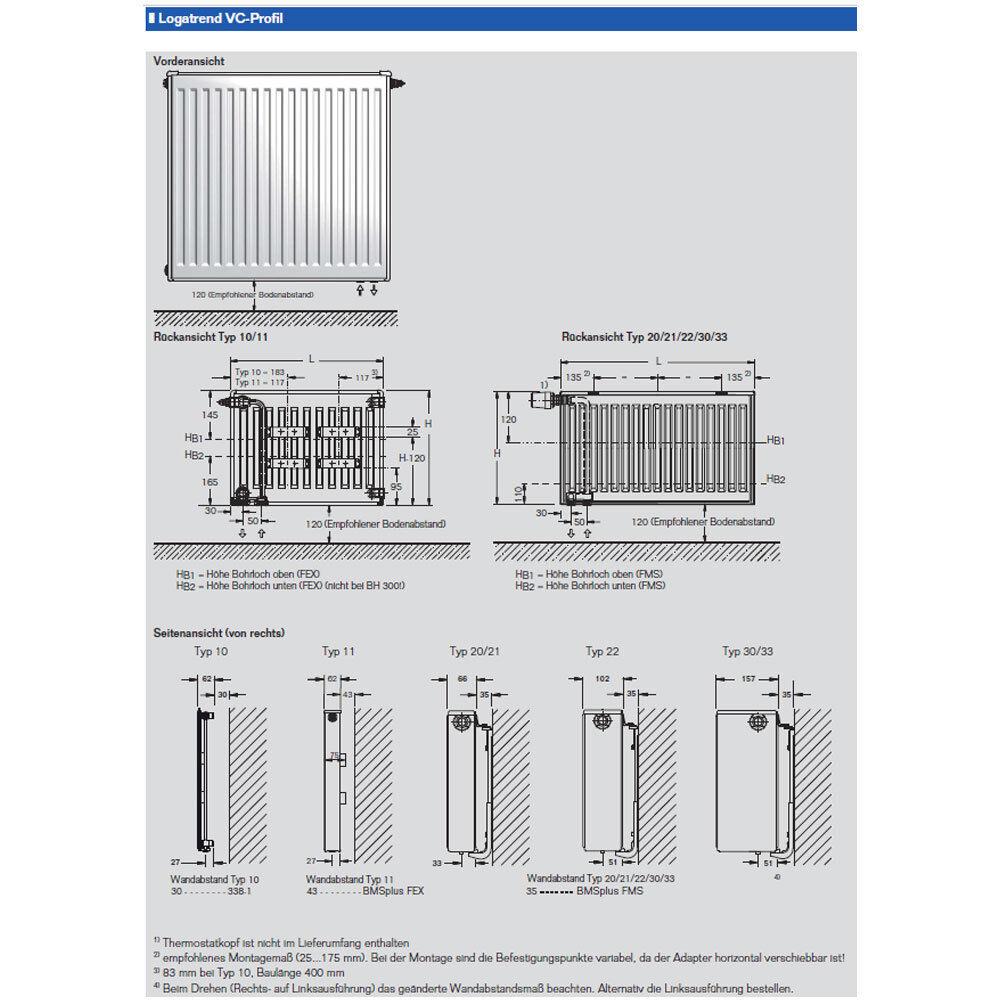 Buderus Buderus Buderus Ventil Heizkörper Typ 11 H500 x L2000 mit Halter und Stopfen eebd9f