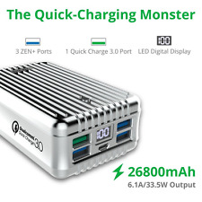 External Battery Charger 26800mAh Power Bank LED Digital Display 4 Ports Zendure