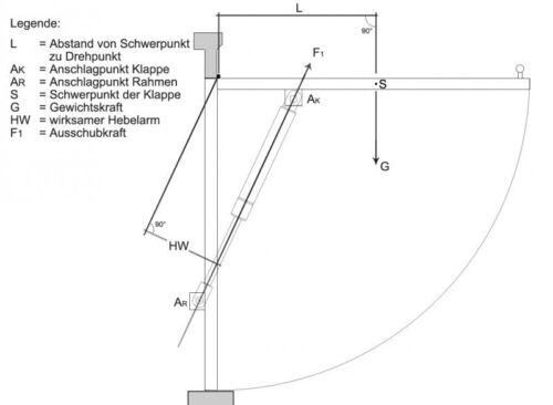 Gasdruckdämpfer Gasdruckfeder 352 mm 250 N Kugelgelenk 90° 19990