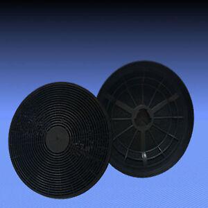 1 Filtre à Charbon Actif Filtre pour brume hotte pkm 9040/60b, 6036z, 9085z  </span>