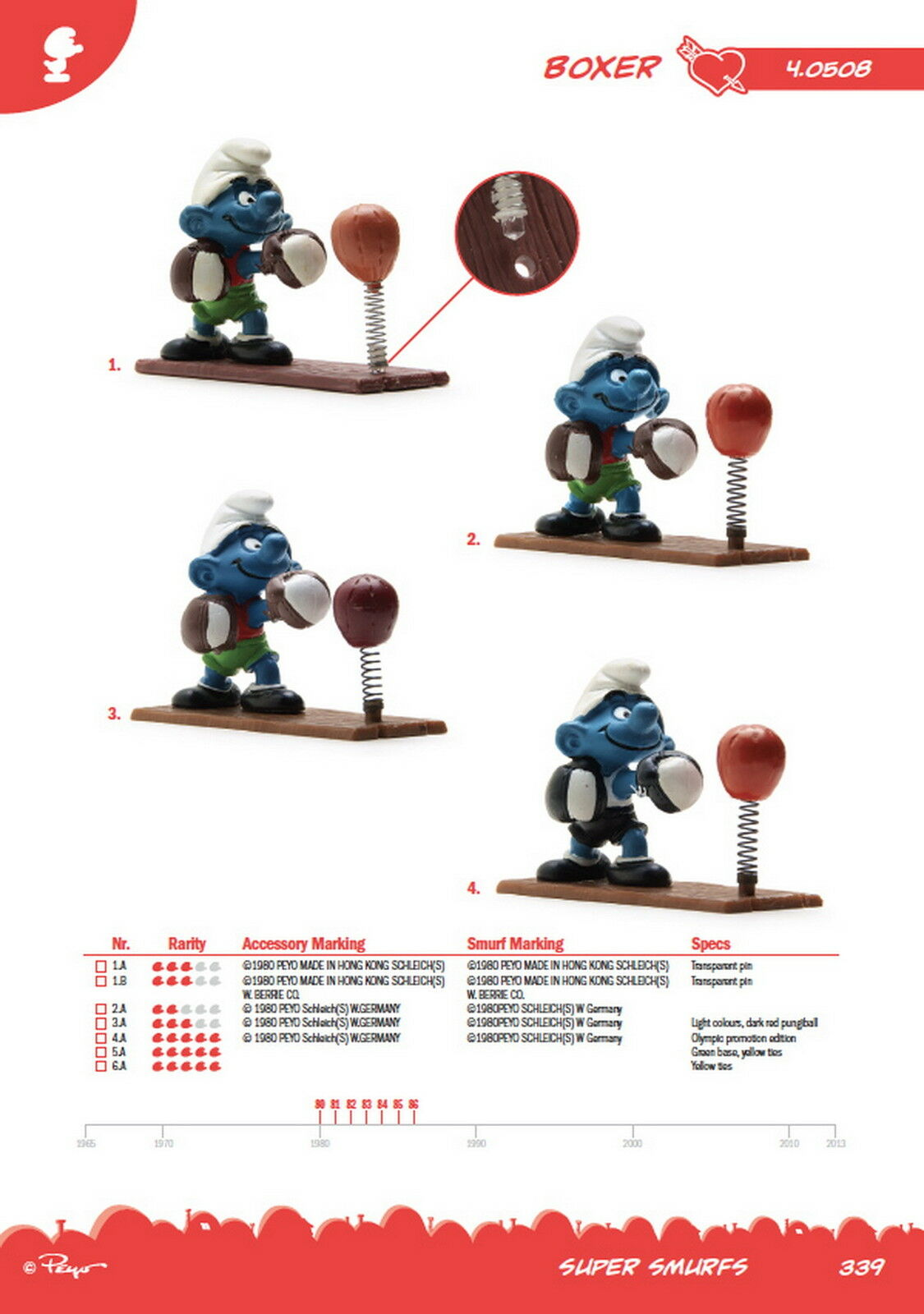 THE SMURFS OFFICIAL COLLECTOR/'S GUIDE 2013 CATALOGUE SMURF NEW