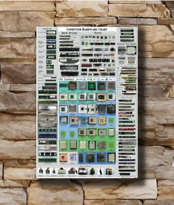 Hot COMPUTER HARDWARE CHEAT SHEET detailed educational New Art Poster 24x36 T545