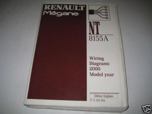 Wiring Diagrams Workshop Manual Wiring Diagrams Renault