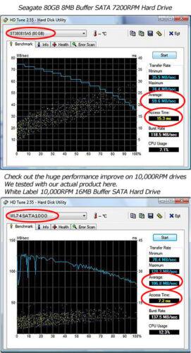 "Ultra-Performance 500GB 10000RPM 64MB Cache SATA 6Gb//s 3.5/"" Hard Drive FREE SHIP"