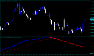 Bollinger band and macd forex trade strategies
