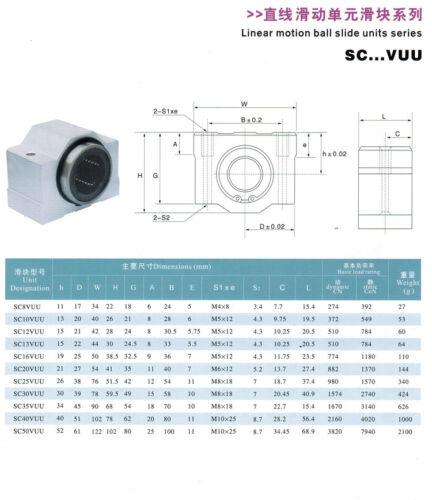 4st SCV10 SCV10UU SC10VUU Pellow Bolck mit LM10UU für CNC