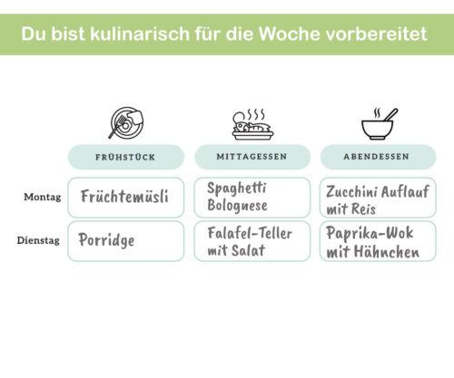 der Menüplaner /& Einkaufsliste in Din A4 mit 50 Blatt Kulinarischer Wochenplan