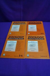 4St-Zoology-Analysis-of-Complex-Systems-Vol-102-2-3-103-3-4-Jahrbuecher