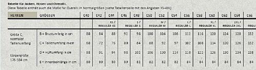 245 g//m² Gr.42-66 Fristads Kansas 110794 LIMITED EDITION ICON Latzhose