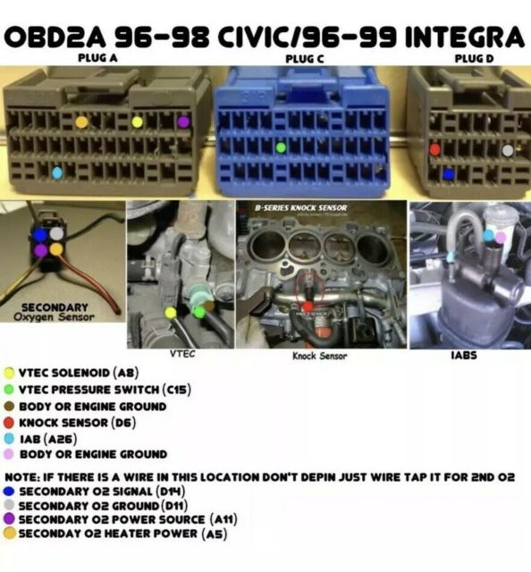 B C Wiring Diagram on