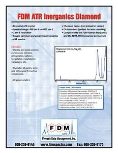ATR-FTIR-Inorganics-Library-Diamond-crystal