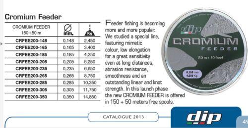 Feeder fishing line DIP cromium feeder . 150m + 50m free  7 dimensions