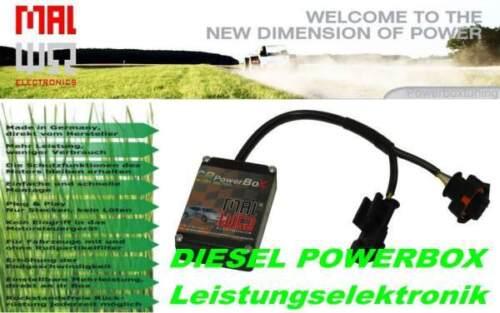 Chiptuning Box Porsche Cayenne Diesel  240PS
