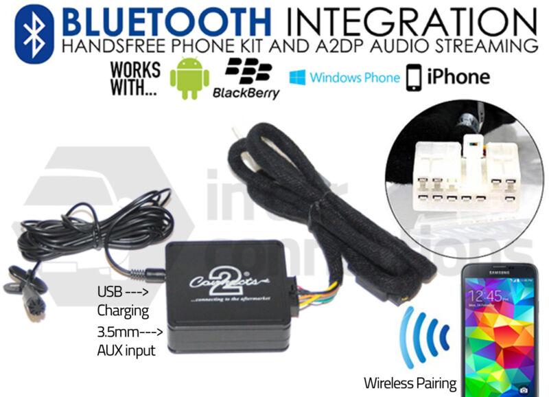 Renault Laguna USB adapter interface CTARNUSB003 car AUX SD input MP3 jack pre09