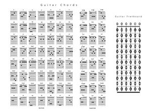 new guitar chord chart notes guide help learn wall art print premium poster ebay. Black Bedroom Furniture Sets. Home Design Ideas