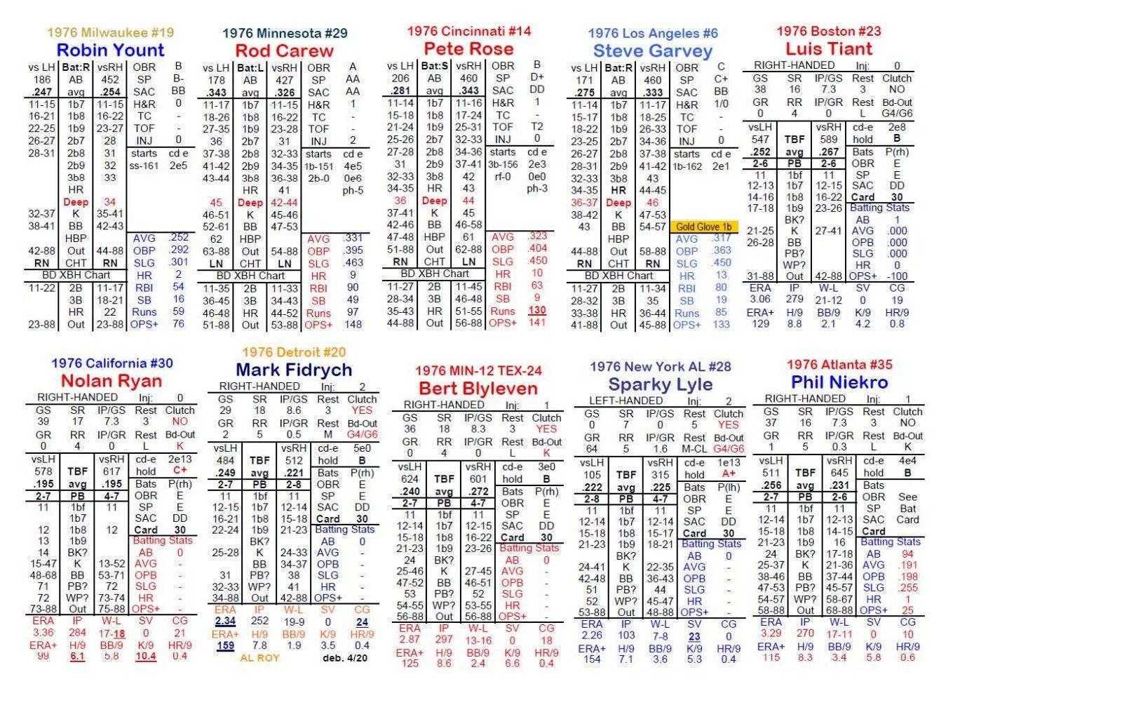 1976 Statis Pro Baseball Advanced Printed Cards