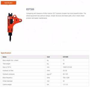 Details about EDT 200 Hydraulic Rock Breaker suit up to 3 Ton Excavator