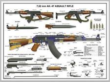 "Poster 24""x36"" Russian AK-47 Kalashnikov Rifle Manual Exploded Parts Diagram"