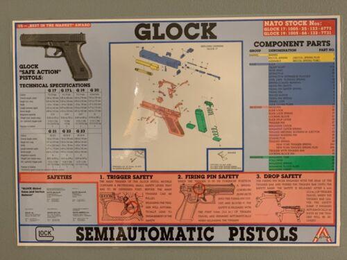 Rare Mint Condition 1990's NATO Vintage Glock Laminated Component Parts Mat