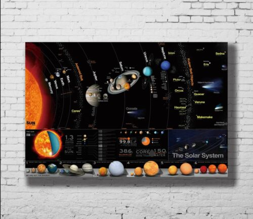 21 24x36in P-221 Art The Solar System Science Galaxy Space LW-Canvas Poster