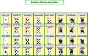 Kartenlegen-mit-Skatkarten-10-Lerntafeln-laminiert-Zukunft-deuten-Wahrsagen